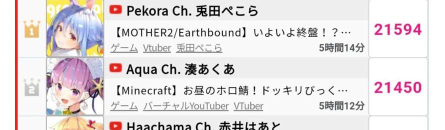 【悲報】日本の生配信、Vtuberに支配される・・・@オタク.com
